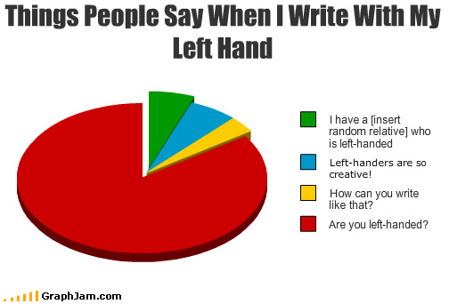 left handed people killed their twins uberfacts