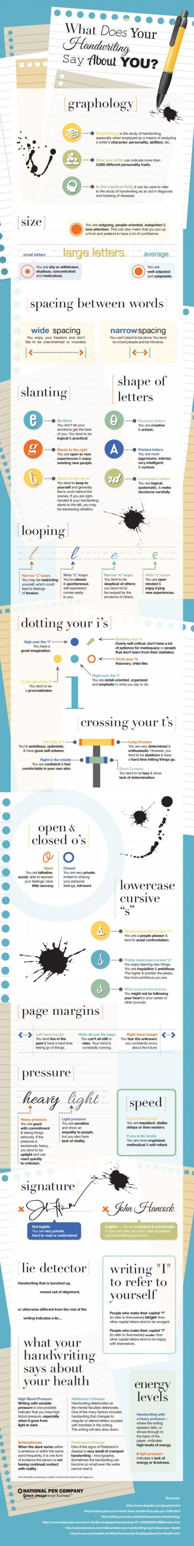 What Does Your Handwriting Say About You? (By